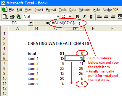Creating Waterfall Charts in Excel: a tutorial with sample files