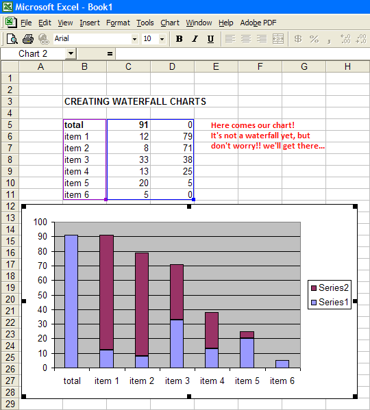 waterfall chart excel. Black Bedroom Furniture Sets. Home Design Ideas